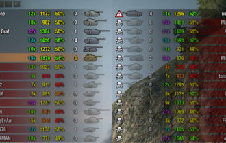 XVM mod 9.15.2