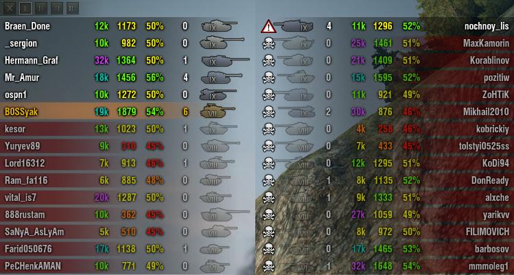 statistics_players_panel