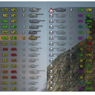 XVM mod 9.20.1