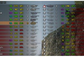 XVM mod 1.0.1